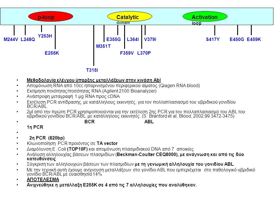 •Μεθοδολογία ελέγχου ύπαρξης μεταλλάξεων στην κινάση Abl •Απομόνωση RNA από 10cc ηπαρινισμένου περιφερικού αίματος (Qiagen RNA blood) •Εκτίμηση ποιότη