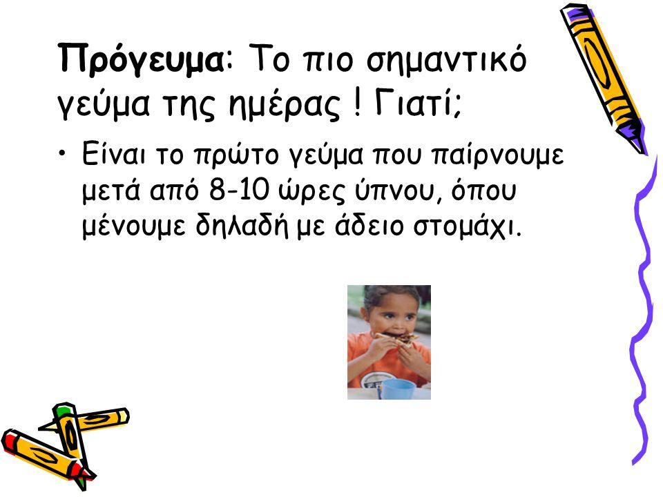 Τι έδειξε η έρευνα του σχολείου μας για το πρόγευμα; •Έρευνα που ετοιμάσαμε (ερωτηματολόγιο) στο μάθημα της Οικιακής Οικονομίας με τα παιδιά στης Στ1 για τη διατροφή των παιδιών του σχολείου μας (Δ΄- Στ΄τάξεις) έδειξε ότι