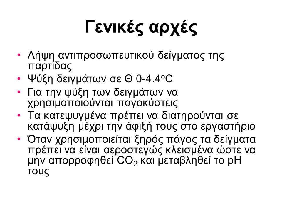 Γενικές αρχές •Λήψη αντιπροσωπευτικού δείγματος της παρτίδας •Ψύξη δειγμάτων σε Θ 0-4.4 ο C •Για την ψύξη των δειγμάτων να χρησιμοποιούνται παγοκύστει