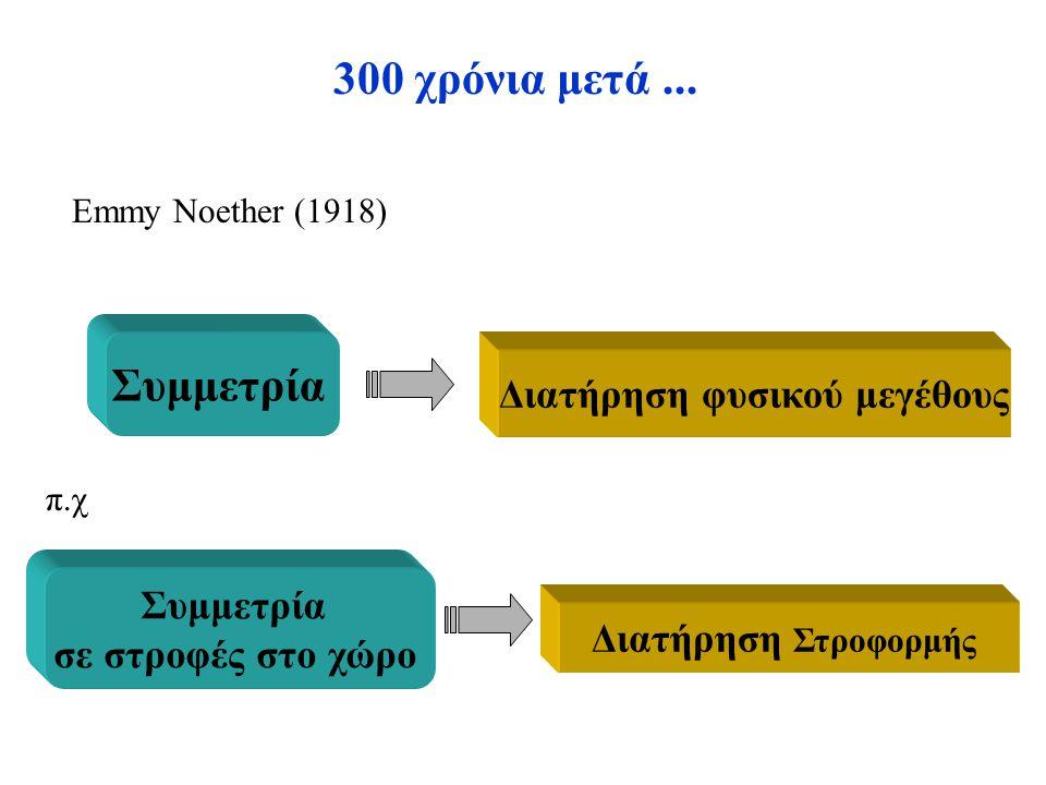 300 χρόνια μετά... Emmy Noether (1918) Συμμετρία Διατήρηση φυσικού μεγέθους Συμμετρία σε στροφές στο χώρο Διατήρηση Στροφορμής π.χ
