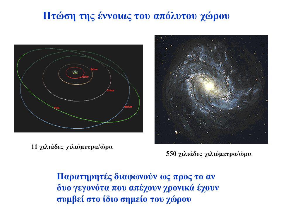 Πτώση της έννοιας του απόλυτου χώρου Παρατηρητές διαφωνούν ως προς το αν δυο γεγονότα που απέχουν χρονικά έχουν συμβεί στο ίδιο σημείο του χώρου 550 χ