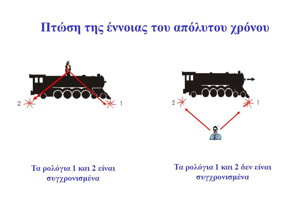Τα ρολόγια 1 και 2 είναι συγχρονισμένα Τα ρολόγια 1 και 2 δεν είναι συγχρονισμένα Πτώση της έννοιας του απόλυτου χρόνου
