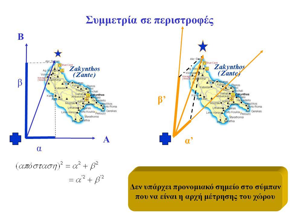 Β Α α β α' β' Συμμετρία σε περιστροφές Δεν υπάρχει προνομιακό σημείο στο σύμπαν που να είναι η αρχή μέτρησης του χώρου