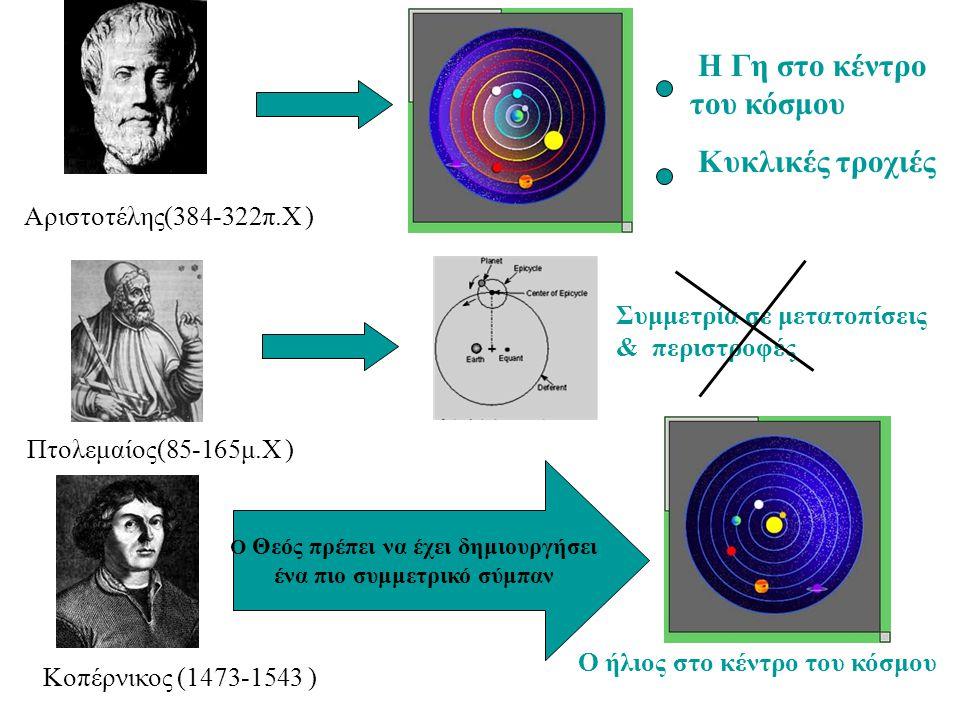 Αριστοτέλης(384-322π.Χ ) Η Γη στο κέντρο του κόσμου Κυκλικές τροχιές Κοπέρνικος (1473-1543 ) Ο Θεός πρέπει να έχει δημιουργήσει ένα πιο συμμετρικό σύμ
