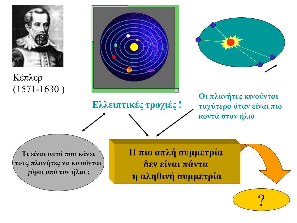 Οι πλανήτες κινούνται ταχύτερα όταν είναι πιο κοντά στον ήλιο Κέπλερ (1571-1630 ) Ελλειπτικές τροχιές ! Η πιο απλή συμμετρία δεν είναι πάντα η αληθινή