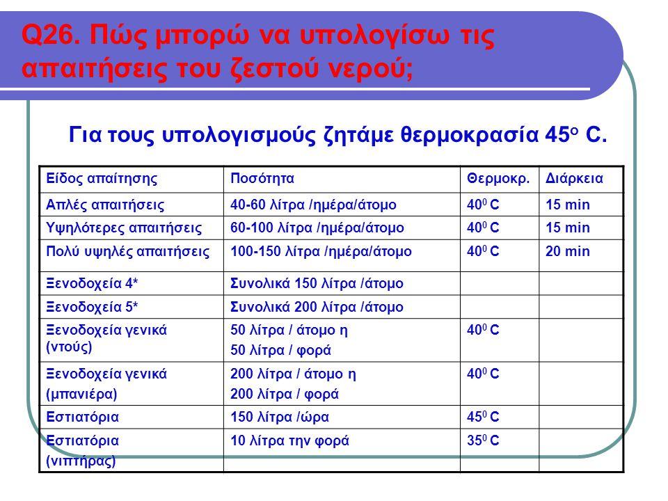Q26. Πώς μπορώ να υπολογίσω τις απαιτήσεις του ζεστού νερού; Για τους υπολογισμούς ζητάμε θερμοκρασία 45 o C. Είδος απαίτησηςΠοσότηταΘερμοκρ.Διάρκεια