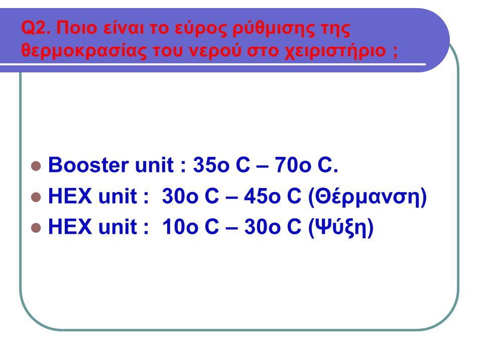 Q3. Ποια είναι η υδραυλική πίεση;  1.0 MPa (Μεγίστη πίεση)