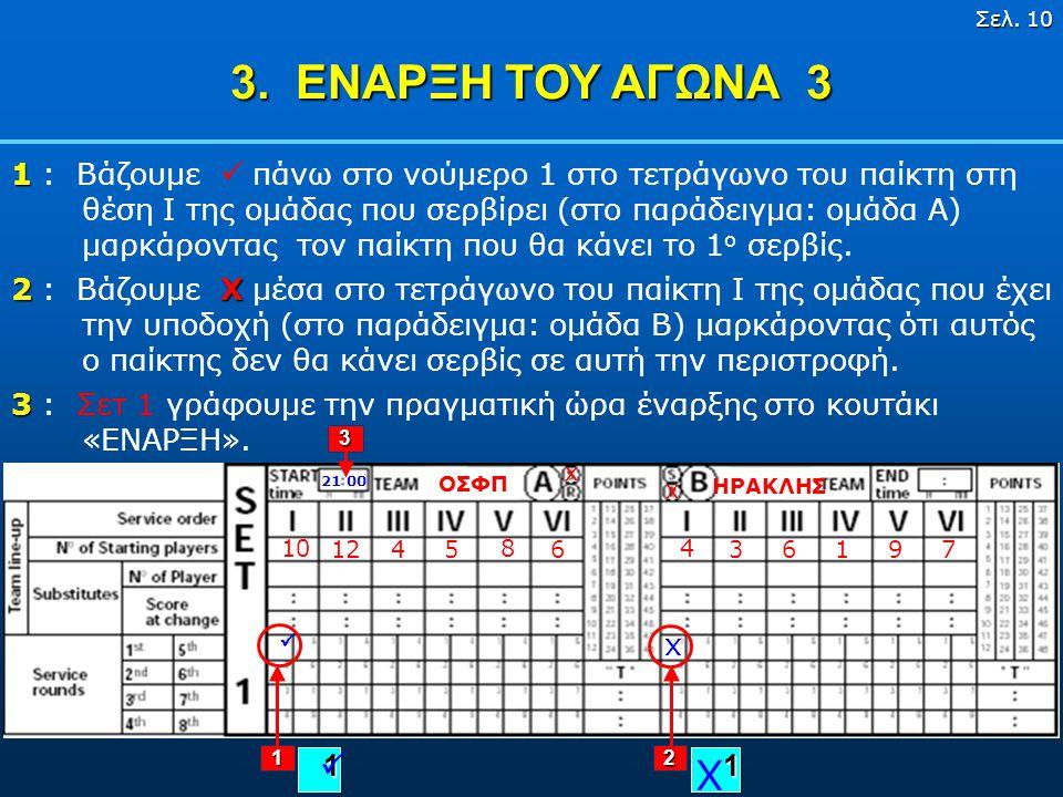 Σελ. 9 3. ΕΝΑΡΞΗ ΤΟΥ ΑΓΩΝΑ 2  Γράφουμε τα Νο των παικτών της αρχικής εξάδας στο STARTING PLAYERS στη γραμμή κάτω από τα I-VI με βάση τα χαρτάκια θέσε