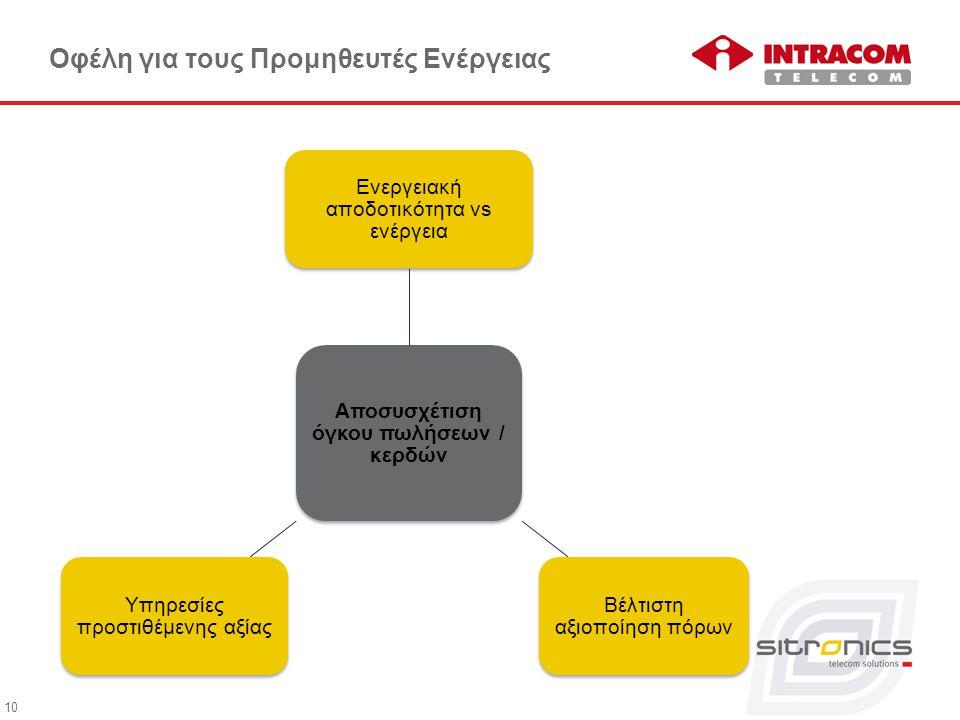 10 Οφέλη για τους Προμηθευτές Ενέργειας Αποσυσχέτιση όγκου πωλήσεων / κερδών Ενεργειακή αποδοτικότητα vs ενέργεια Βέλτιστη αξιοποίηση πόρων Υπηρεσίες προστιθέμενης αξίας
