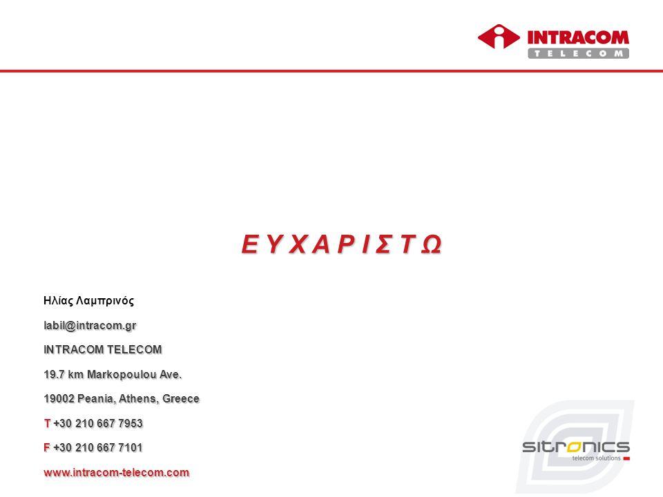 Ηλίας Λαμπρινόςlabil@intracom.gr INTRACOM TELECOM 19.7 km Markopoulou Ave.