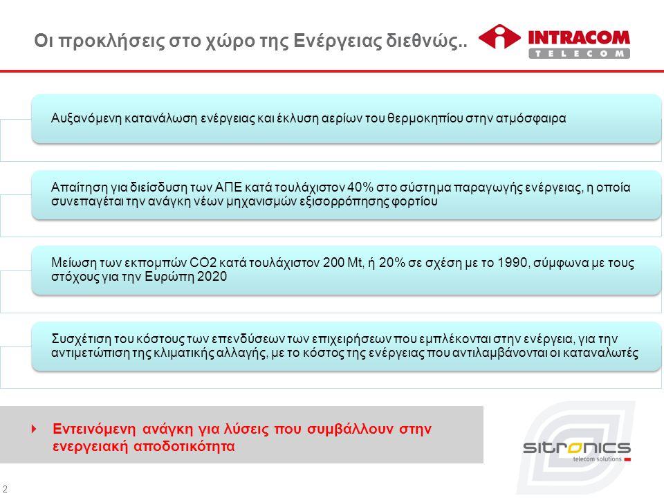 3...και στην Ελλάδα Πηγή: ΥΠΕΚΑ – Εθνικός Ενεργειακός Σχεδιασμός Διασφάλιση ενεργειακού εφοδιασμούΕνίσχυση των δικτύωνΑποτελεσματική λειτουργία της εσωτερικής αγοράςΕξοικονόμηση ενέργειας στην τελική χρήση