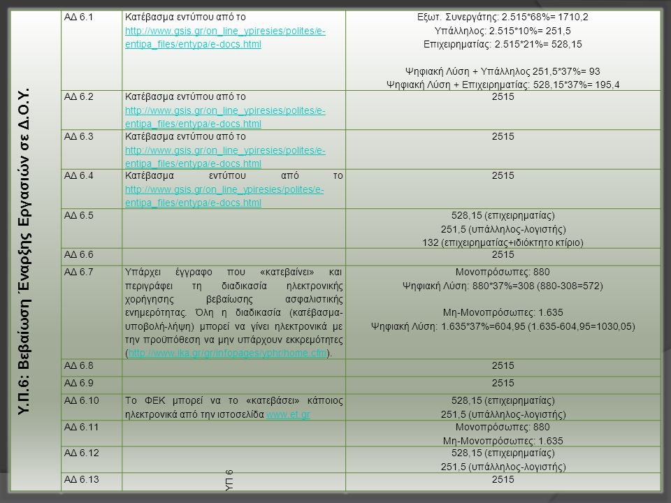 Υ.Π.6: Βεβαίωση Έναρξης Εργασιών σε Δ.Ο.Υ. ΥΠ 6 ΑΔ 6.1 Κατέβασμα εντύπου από το http://www.gsis.gr/on_line_ypiresies/polites/e- entipa_files/entypa/e-