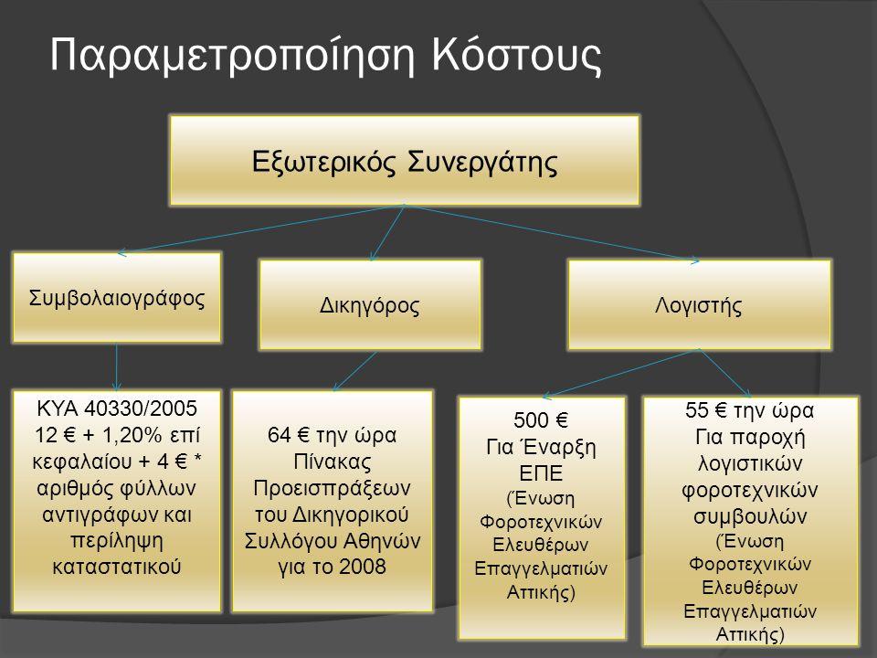 Παραμετροποίηση Κόστους Εξωτερικός Συνεργάτης Συμβολαιογράφος ΔικηγόροςΛογιστής 64 € την ώρα Πίνακας Προεισπράξεων του Δικηγορικού Συλλόγου Αθηνών για
