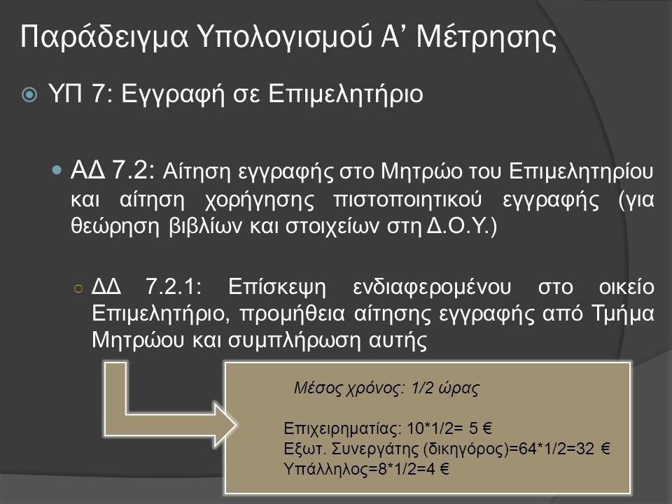Παράδειγμα Υπολογισμού Α' Μέτρησης  ΥΠ 7: Εγγραφή σε Επιμελητήριο  ΑΔ 7.2: Αίτηση εγγραφής στο Μητρώο του Επιμελητηρίου και αίτηση χορήγησης πιστοπο