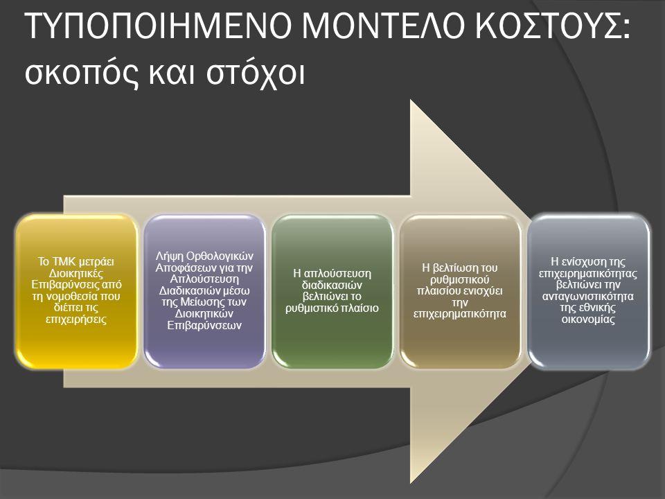 ΤΥΠΟΠΟΙΗΜΕΝΟ ΜΟΝΤΕΛΟ ΚΟΣΤΟΥΣ: σκοπός και στόχοι Το ΤΜΚ μετράει Διοικητικές Επιβαρύνσεις από τη νομοθεσία που διέπει τις επιχειρήσεις Λήψη Ορθολογικών