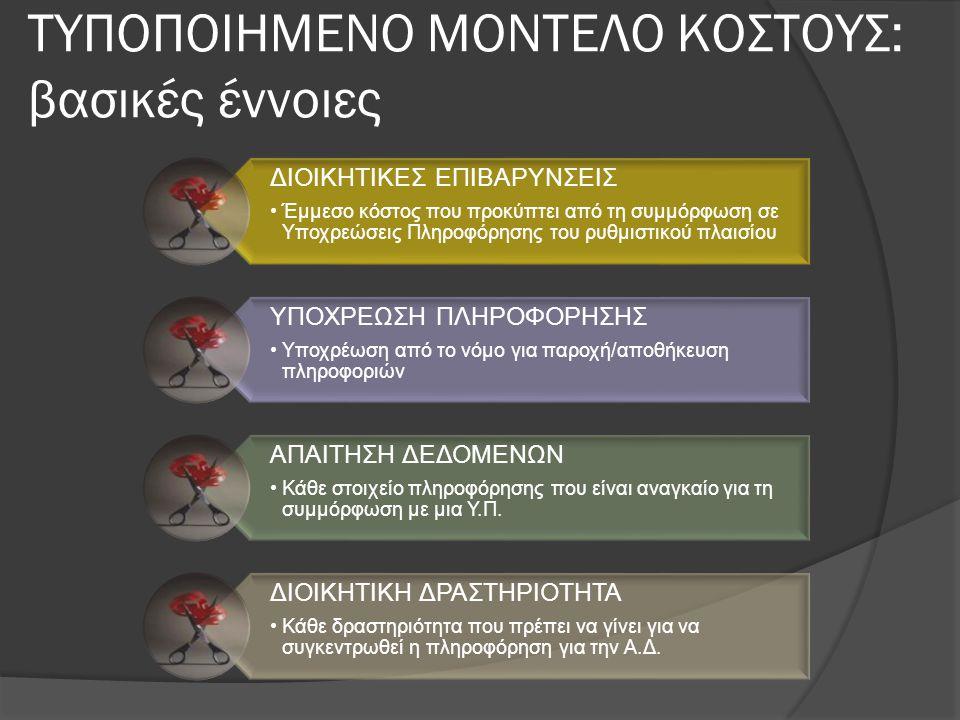 ΤΥΠΟΠΟΙΗΜΕΝΟ ΜΟΝΤΕΛΟ ΚΟΣΤΟΥΣ: βασικές έννοιες ΔΙΟΙΚΗΤΙΚΕΣ ΕΠΙΒΑΡΥΝΣΕΙΣ •Έμμεσο κόστος που προκύπτει από τη συμμόρφωση σε Υποχρεώσεις Πληροφόρησης του