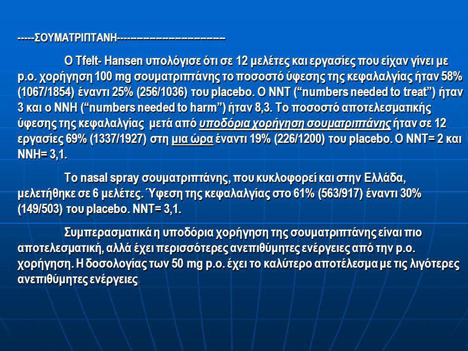 -----ΣΟΥΜΑΤΡΙΠΤΑΝΗ---------------------------------- Ο Tfelt- Hansen υπολόγισε ότι σε 12 μελέτες και εργασίες που είχαν γίνει με p.o. χορήγηση 100 mg