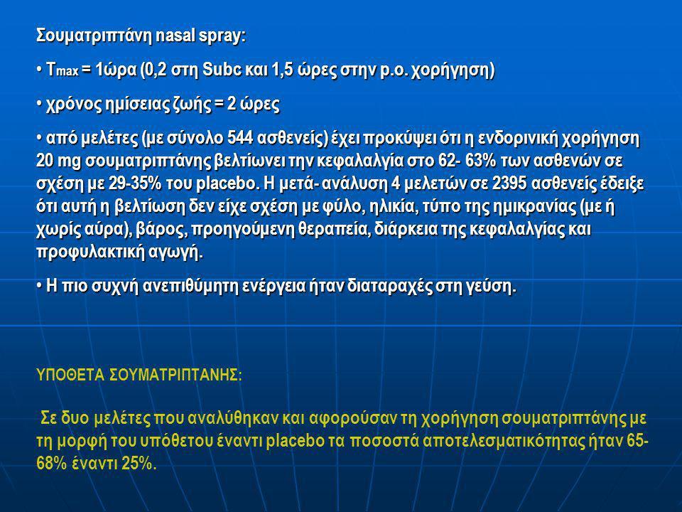 Σουματριπτάνη nasal spray: • Τ max = 1ώρα (0,2 στη Subc και 1,5 ώρες στην p.o. χορήγηση) • χρόνος ημίσειας ζωής = 2 ώρες • από μελέτες (με σύνολο 544