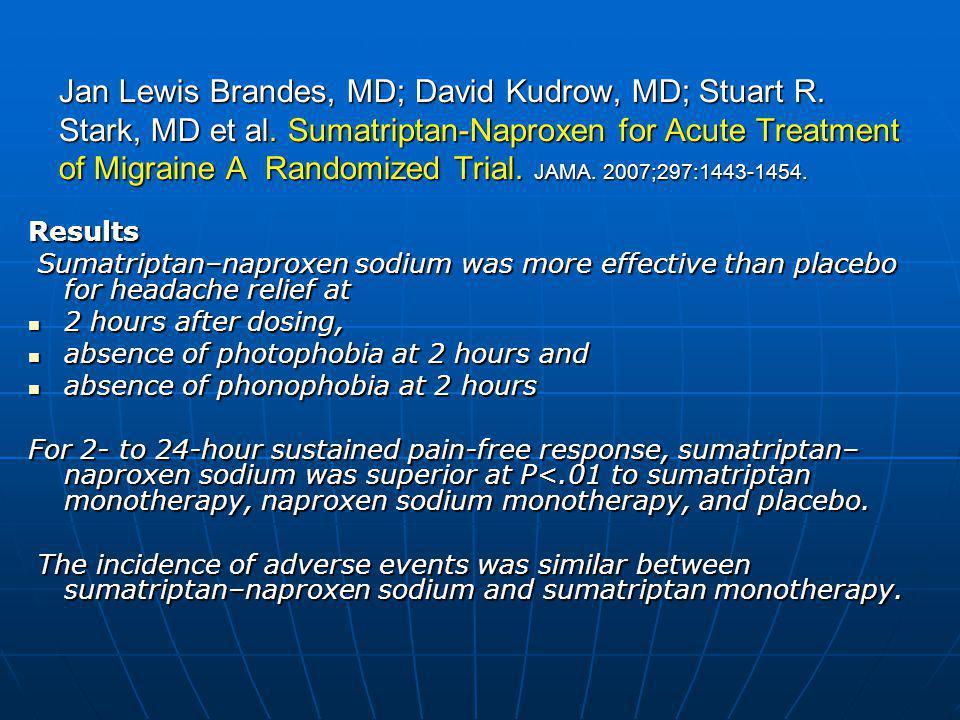 Jan Lewis Brandes, MD; David Kudrow, MD; Stuart R. Stark, MD et al. Sumatriptan-Naproxen for Acute Treatment of Migraine A Randomized Trial. JAMA. 200