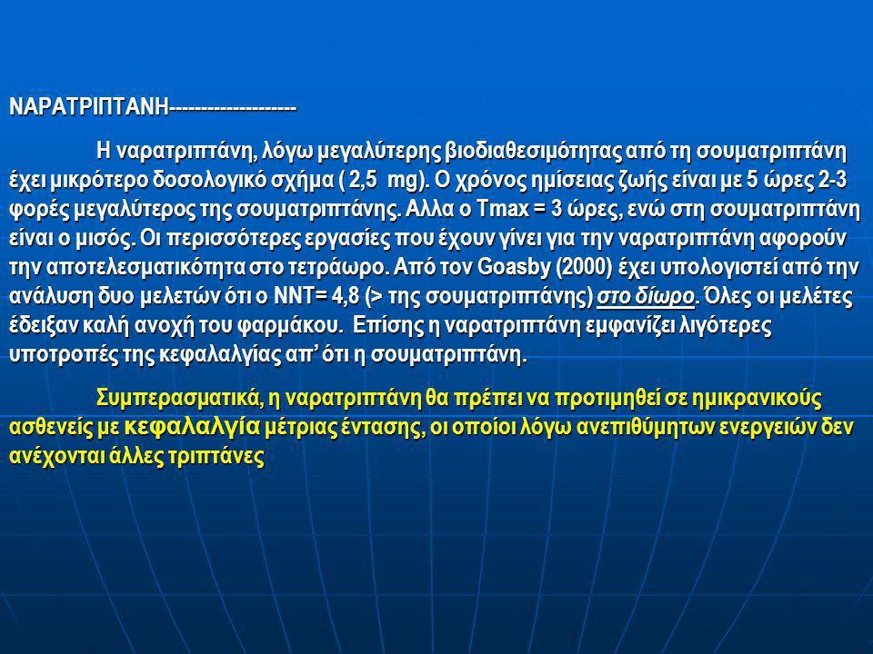 ΝΑΡΑΤΡΙΠΤΑΝΗ-------------------- Η ναρατριπτάνη, λόγω μεγαλύτερης βιοδιαθεσιμότητας από τη σουματριπτάνη έχει μικρότερο δοσολογικό σχήμα ( 2,5 mg). Ο