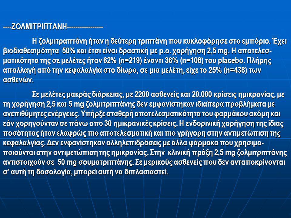 ----ΖΟΛΜΙΤΡΙΠΤΑΝΗ----------------- Η ζολμιτραπτάνη ήταν η δεύτερη τριπτάνη που κυκλοφόρησε στο εμπόριο. Έχει βιοδιαθεσιμότητα 50% και έτσι είναι δραστ