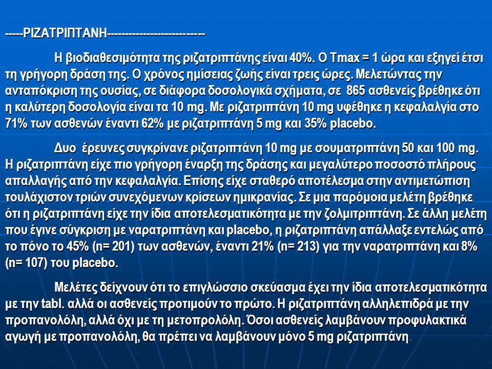 -----ΡΙΖΑΤΡΙΠΤΑΝΗ--------------------------- Η βιοδιαθεσιμότητα της ριζατριπτάνης είναι 40%. Ο Tmax = 1 ώρα και εξηγεί έτσι τη γρήγορη δράση της. Ο χρ