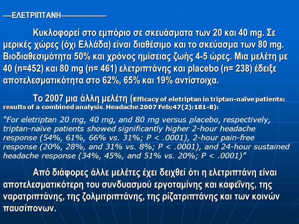 ----ΕΛΕΤΡΙΠΤΑΝΗ--------------------- Κυκλοφορεί στο εμπόριο σε σκευάσματα των 20 και 40 mg. Σε μερικές χώρες (όχι Ελλάδα) είναι διαθέσιμο και το σκεύα