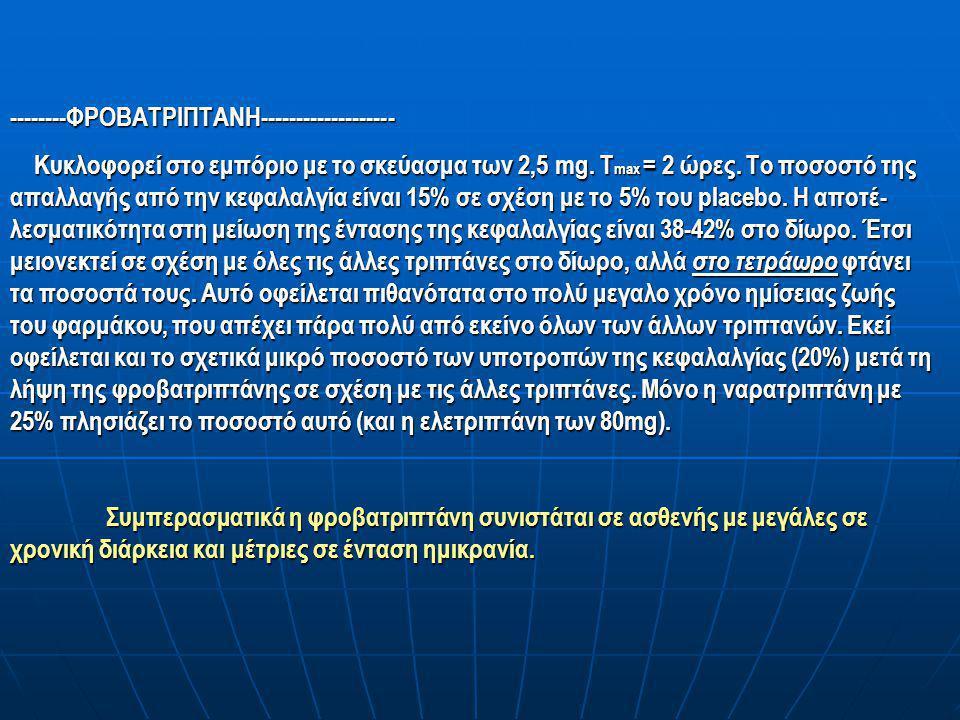 --------ΦΡΟΒΑΤΡΙΠΤΑΝΗ------------------- Κυκλοφορεί στο εμπόριο με το σκεύασμα των 2,5 mg. Τ max = 2 ώρες. Το ποσοστό της απαλλαγής από την κεφαλαλγία