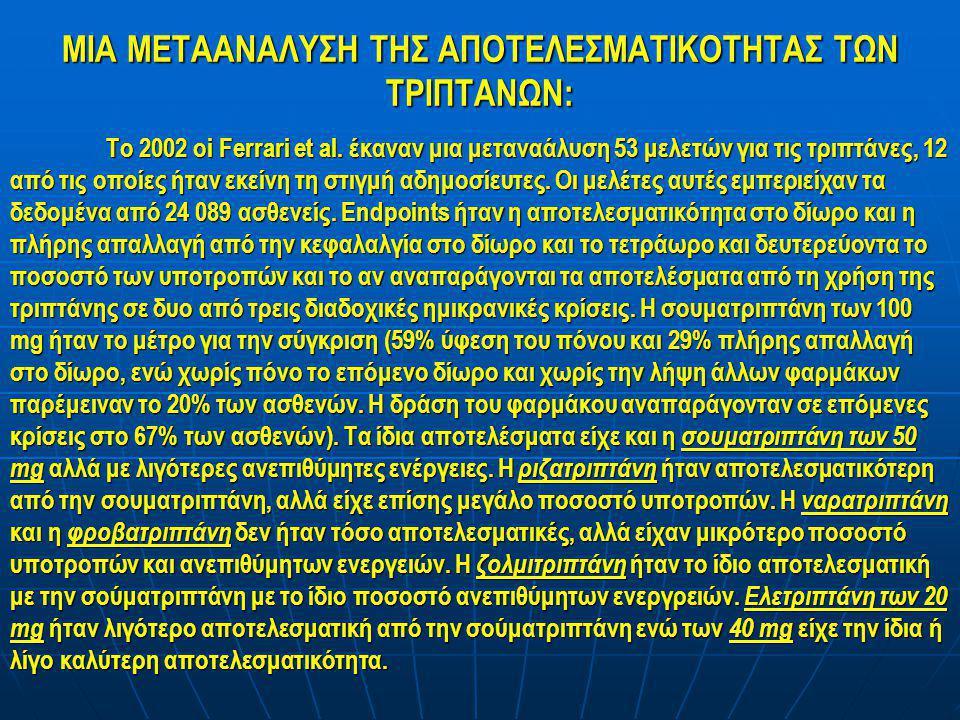 ΜΙΑ ΜΕΤΑΑΝΑΛΥΣΗ ΤΗΣ ΑΠΟΤΕΛΕΣΜΑΤΙΚΟΤΗΤΑΣ ΤΩΝ ΤΡΙΠΤΑΝΩΝ: Το 2002 oi Ferrari et al. έκαναν μια μεταναάλυση 53 μελετών για τις τριπτάνες, 12 από τις οποίε