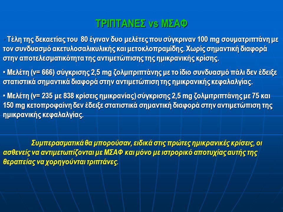ΤΡΙΠΤΑΝΕΣ vs ΜΣΑΦ • Τέλη της δεκαετίας του 80 έγιναν δυο μελέτες που σύγκριναν 100 mg σουματριπτάνη με τον συνδυασμό ακετυλοσαλικυλικής και μετοκλοπρα