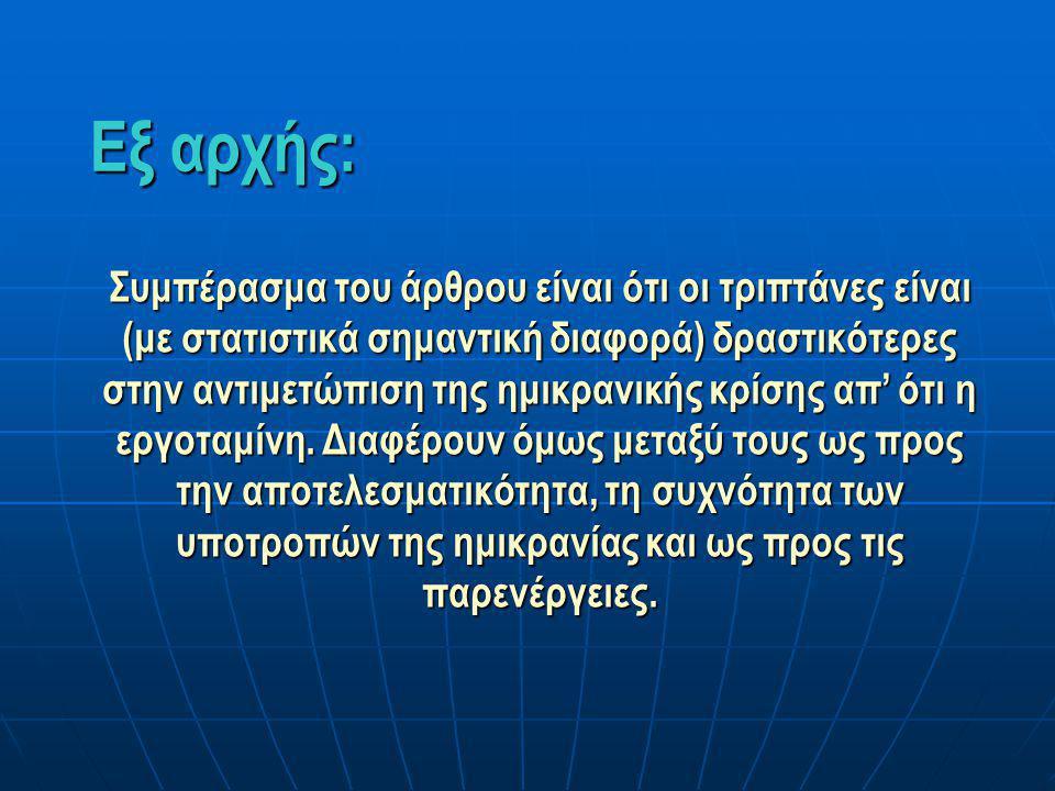 ΆΛΛΕΣ ΤΡΙΠΤΑΝΕΣ: • ναρατριπτάνη (Naramig © ) • ζολμιτριπτάνη (Zomigon © ) • ριζατριπτάνη (Maxalt © ) • ελετριπτάνη (Relpax © ) • αλμοτριπτάνη • φροβατριπτάνη (Migralin © )