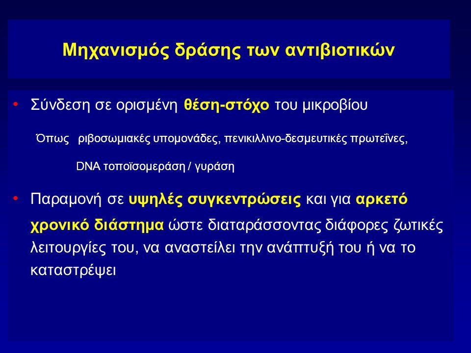 Μηχανισμός δράσης των αντιβιοτικών • Σύνδεση σε ορισμένη θέση-στόχο του μικροβίου Όπως ριβοσωμιακές υπομονάδες, πενικιλλινο-δεσμευτικές πρωτεΐνες, DNA