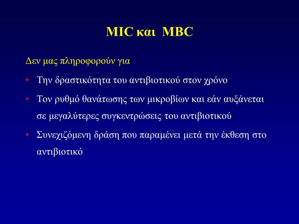 MIC και MBC Δεν μας πληροφορούν για •Την δραστικότητα του αντιβιοτικού στον χρόνο •Τον ρυθμό θανάτωσης των μικροβίων και εάν αυξάνεται σε μεγαλύτερες