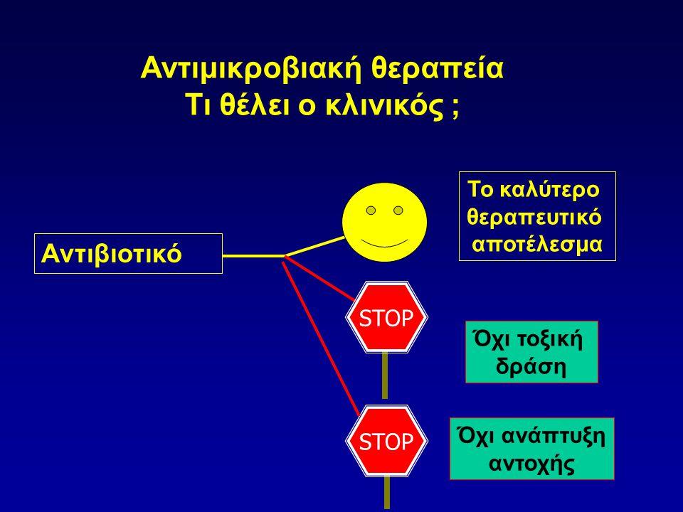 Αντιμικροβιακή θεραπεία Τι θέλει ο κλινικός ; Αντιβιοτικό STOP Όχι τοξική δράση Το καλύτερο θεραπευτικό αποτέλεσμα STOP Όχι ανάπτυξη αντοχής