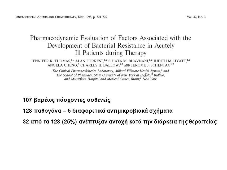 107 βαρέως πάσχοντες ασθενείς 128 παθογόνα – 5 διαφορετικά αντιμικροβιακά σχήματα 32 από τα 128 (25%) ανέπτυξαν αντοχή κατά την διάρκεια της θεραπείας