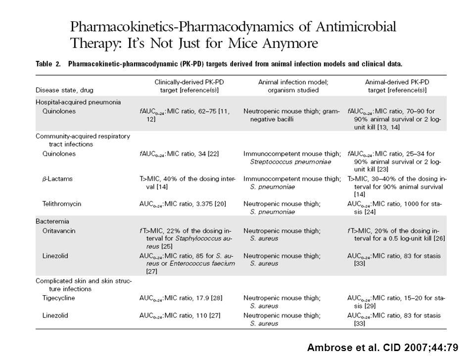 Ambrose et al. CID 2007;44:79