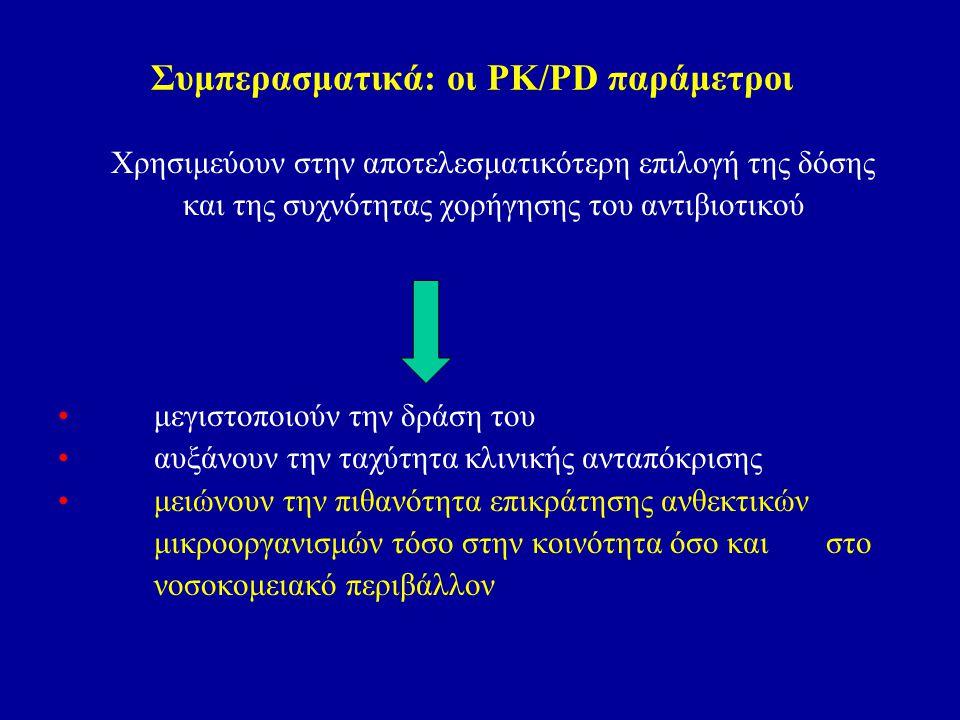 Συμπερασματικά: οι PK/PD παράμετροι Χρησιμεύουν στην αποτελεσματικότερη επιλογή της δόσης και της συχνότητας χορήγησης του αντιβιοτικού •μεγιστοποιούν