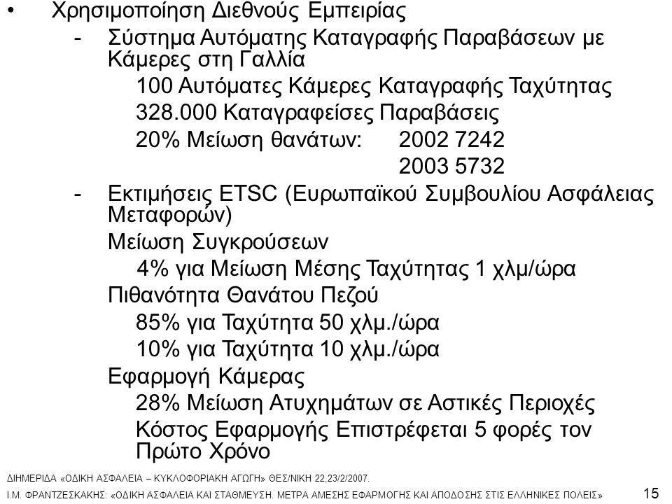 •Χρησιμοποίηση Διεθνούς Εμπειρίας -Σύστημα Αυτόματης Καταγραφής Παραβάσεων με Κάμερες στη Γαλλία 100 Αυτόματες Κάμερες Καταγραφής Ταχύτητας 328.000 Κα