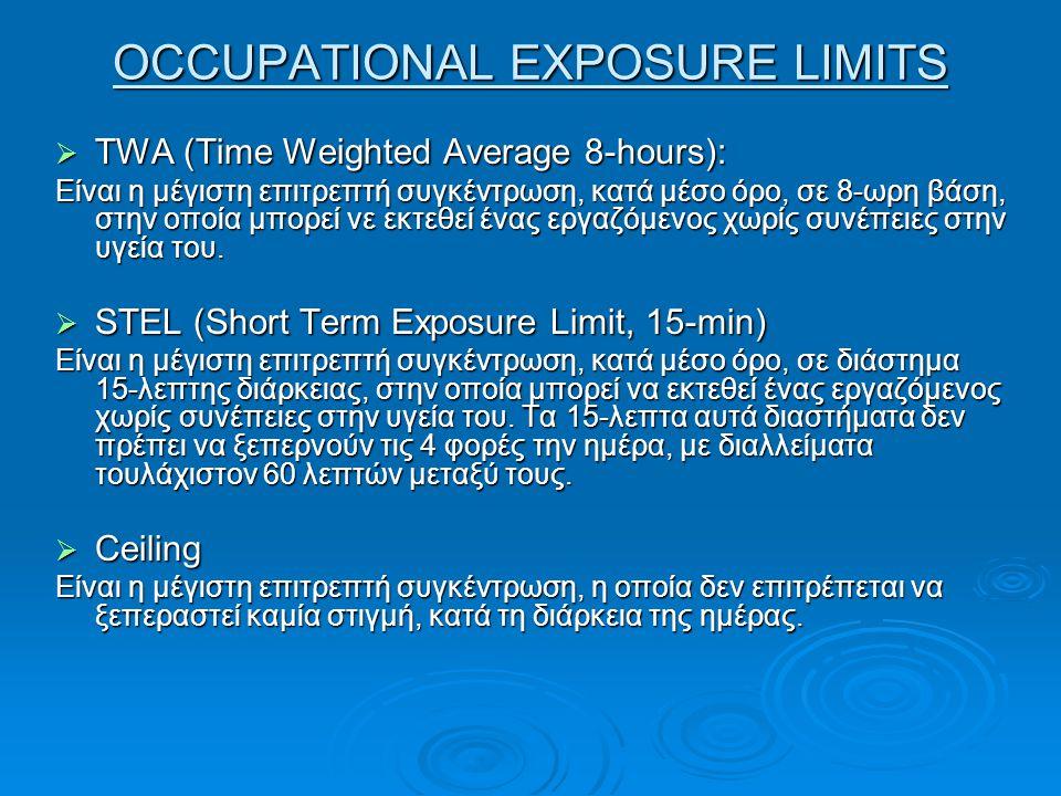 OCCUPATIONAL EXPOSURE LIMITS  TWA (Time Weighted Average 8-hours): Είναι η μέγιστη επιτρεπτή συγκέντρωση, κατά μέσο όρο, σε 8-ωρη βάση, στην οποία μπ