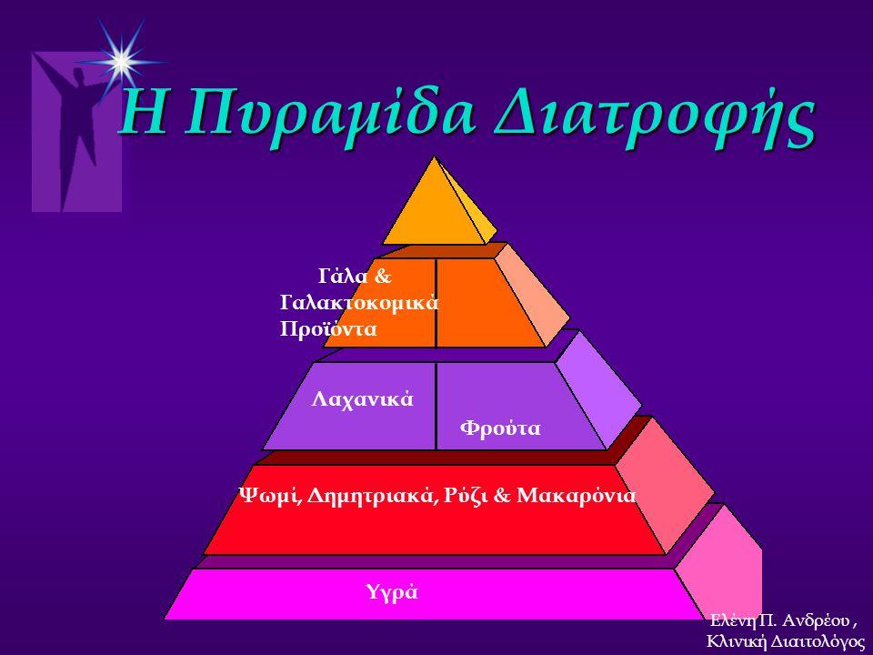 Η Πυραμίδα Διατροφής Γάλα & Γαλακτοκομικά Προϊόντα Λαχανικά Φρούτα Ψωμί, Δημητριακά, Ρύζι & Μακαρόνια Υγρά Ελένη Π.
