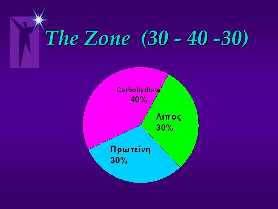 The Zone (30 - 40 -30)