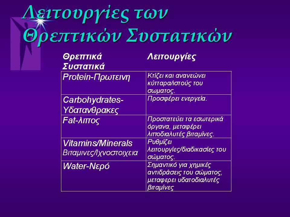 Λειτουργίες των Θρεπτικών Συστατικών