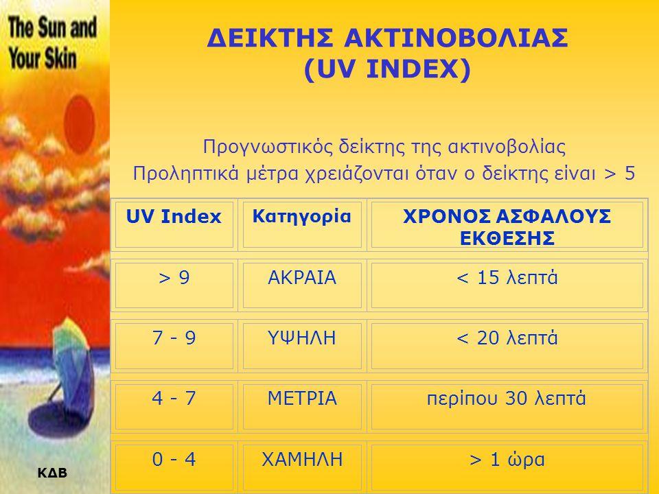ΚΔΒ ΕΝΤΑΣΗ UV ΑΚΤΙΝΟΒΟΛΙΑΣ (συνέχεια) Παραδείγματα: •Η ένταση της UVB είναι μεγαλύτερη το μεσημέρι από το πρωϊ ή το απόγευμα, μεγαλύτερη το καλοκαίρι