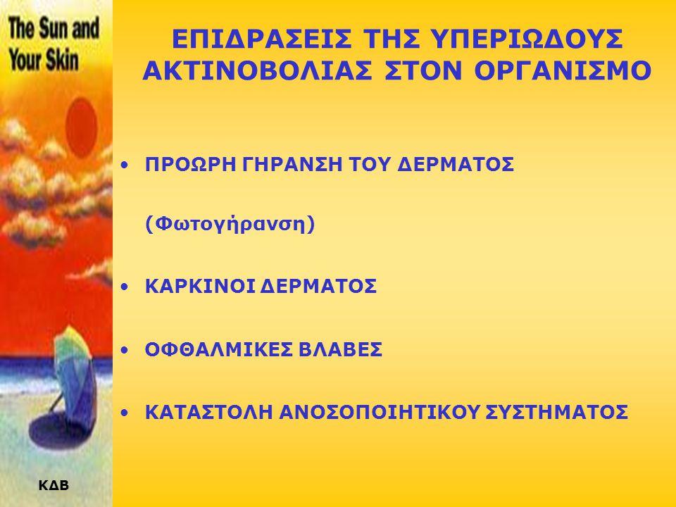 ΚΔΒ ΔΕΙΚΤΗΣ ΑΚΤΙΝΟΒΟΛΙΑΣ (συνέχεια)