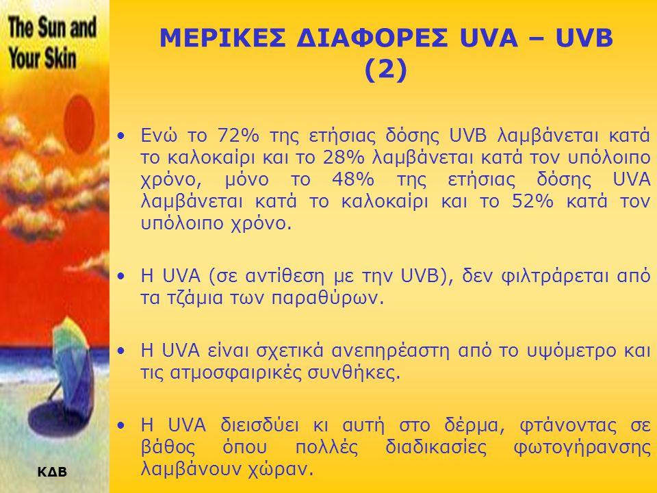 ΚΔΒ ΜΕΡΙΚΕΣ ΔΙΑΦΟΡΕΣ UVA – UVB (2) •Ενώ το 72% της ετήσιας δόσης UVB λαμβάνεται κατά το καλοκαίρι και το 28% λαμβάνεται κατά τον υπόλοιπο χρόνο, μόνο το 48% της ετήσιας δόσης UVA λαμβάνεται κατά το καλοκαίρι και το 52% κατά τον υπόλοιπο χρόνο.