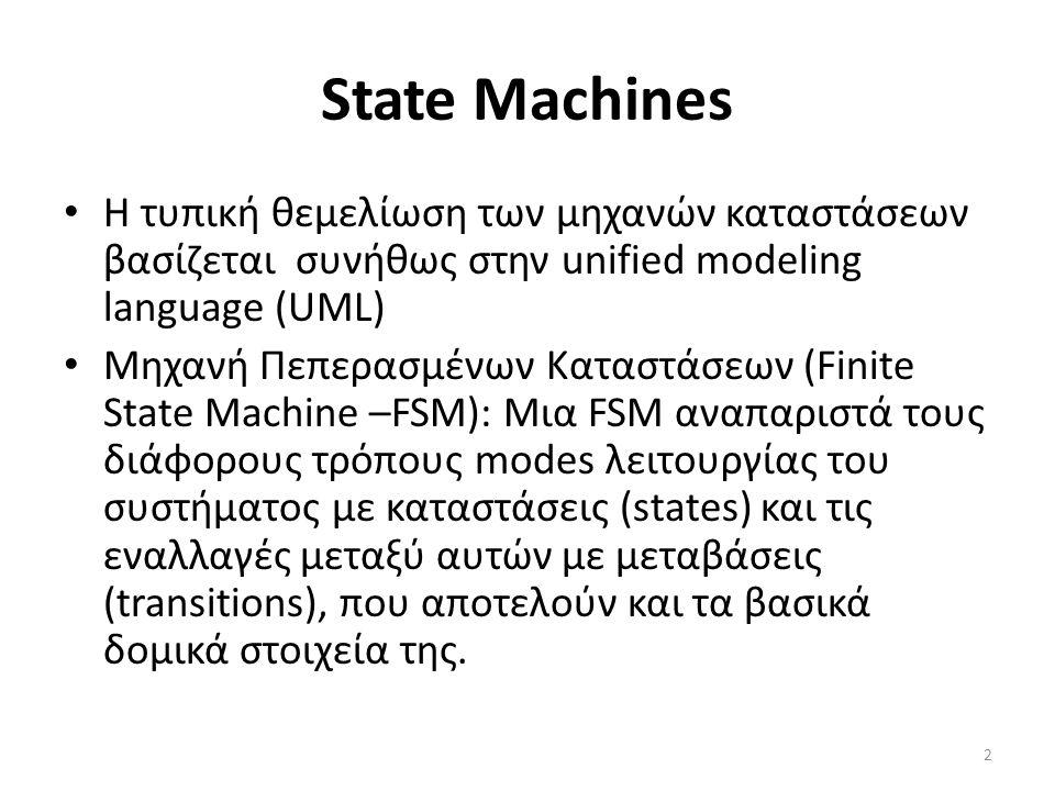State Machines • Η τυπική θεμελίωση των μηχανών καταστάσεων βασίζεται συνήθως στην unified modeling language (UML) • Μηχανή Πεπερασμένων Καταστάσεων (Finite State Machine –FSM): Μια FSM αναπαριστά τoυς διάφορους τρόπους modes λειτουργίας του συστήματος με καταστάσεις (states) και τις εναλλαγές μεταξύ αυτών με μεταβάσεις (transitions), που αποτελούν και τα βασικά δομικά στοιχεία της.