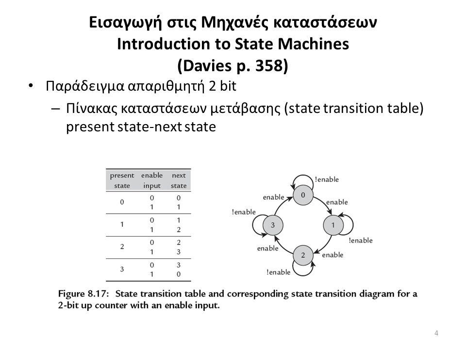 Προγραμματίζοντας με μηχανές καταστάσεων • Οι καταστάσεις-states αναπαρίστανται με κύκλους (και στο εσωτερικό έχουμε την τιμή της μεταβλητής κατάστασης-state variable του συστήματος) • Τα βέλη δείχνουν τις μεταβάσεις ανάμεσα σε καταστάσεις με κάθε κύκλο ρολογιού.
