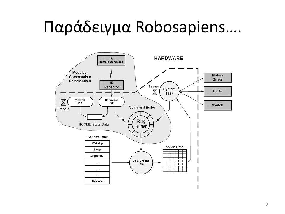 Προγραμματίζοντας με μηχανές καταστάσεων • Οι απλές μηχανές καταστάσεων συνήθως υλοποιούνται χρησιμοποιώντας switch–case και if–else εντολές.