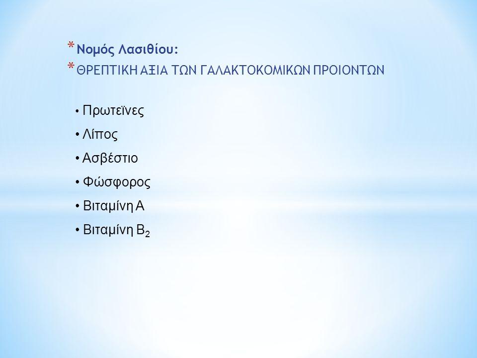 * Νομός Λασιθίου: * ΘΡΕΠΤΙΚΗ ΑΞΙΑ ΤΩΝ ΓΑΛΑΚΤΟΚΟΜΙΚΩΝ ΠΡΟΙΟΝΤΩΝ • Πρωτεϊνες • Λίπος • Ασβέστιο • Φώσφορος • Βιταμίνη Α • Βιταμίνη B 2