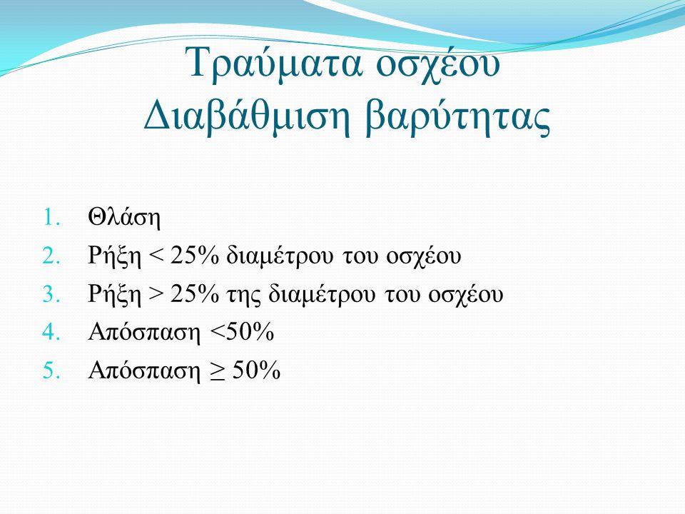 Τραύματα οσχέου Διαβάθμιση βαρύτητας 1.Θλάση 2. Ρήξη < 25% διαμέτρου του οσχέου 3.